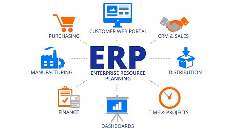 erp softwares qatar